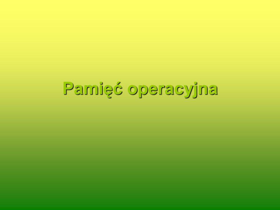 Spis treści 1.Co to jest pamięć operacyjna?Co to jest pamięć operacyjna.
