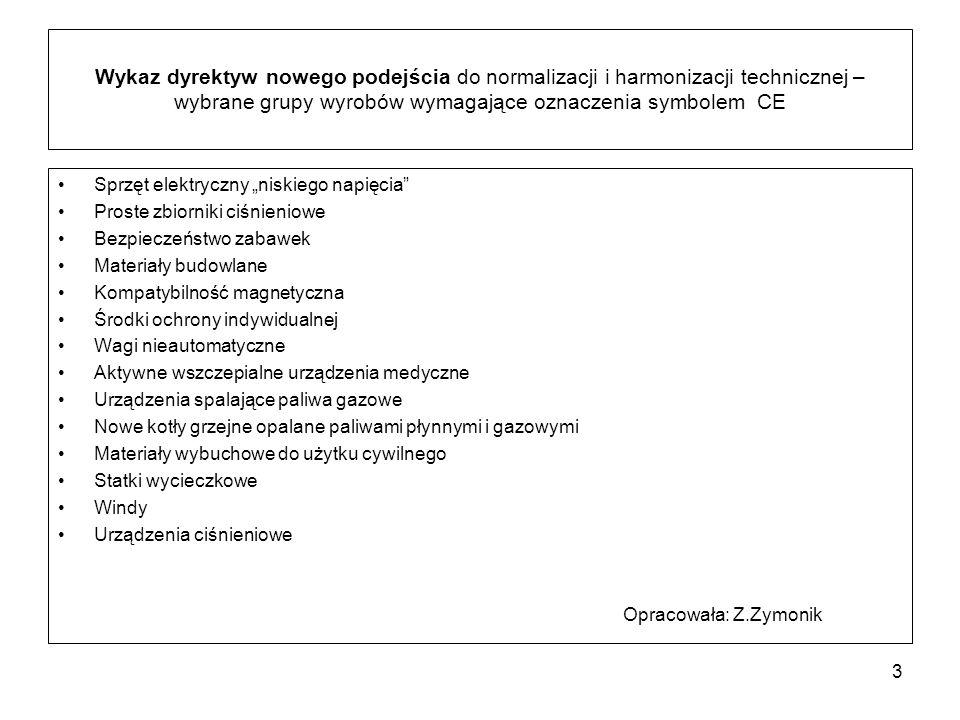 Wykaz dyrektyw nowego podejścia do normalizacji i harmonizacji technicznej – wybrane grupy wyrobów wymagające oznaczenia symbolem CE Sprzęt elektryczn