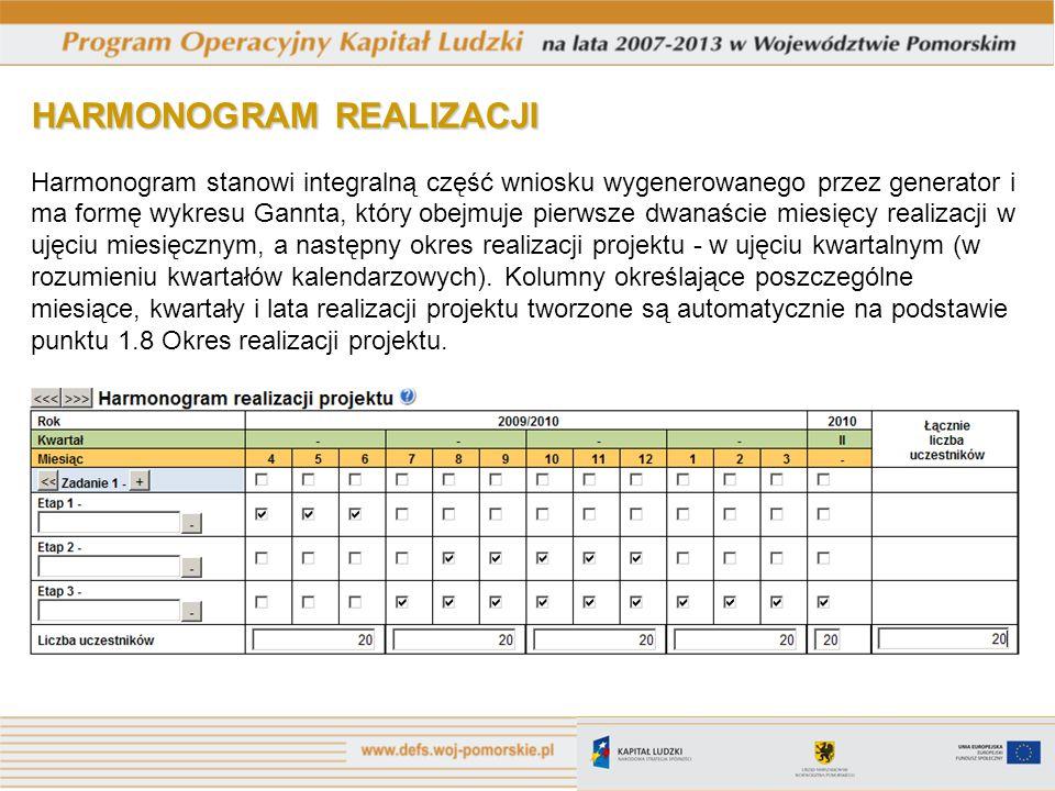 HARMONOGRAM REALIZACJI Harmonogram stanowi integralną część wniosku wygenerowanego przez generator i ma formę wykresu Gannta, który obejmuje pierwsze dwanaście miesięcy realizacji w ujęciu miesięcznym, a następny okres realizacji projektu - w ujęciu kwartalnym (w rozumieniu kwartałów kalendarzowych).