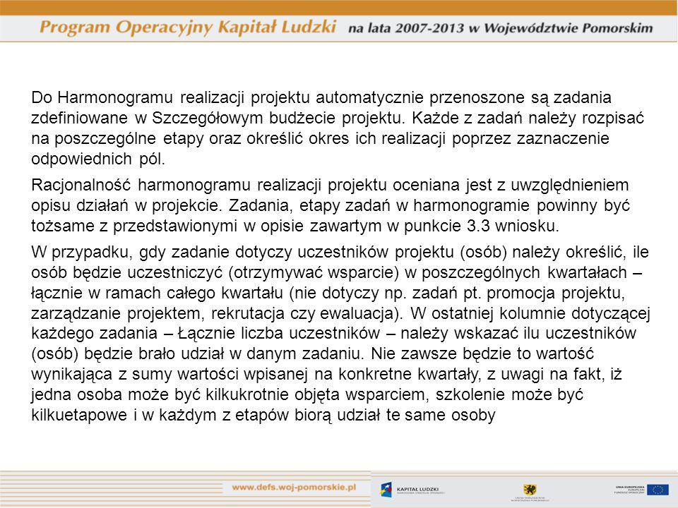 Do Harmonogramu realizacji projektu automatycznie przenoszone są zadania zdefiniowane w Szczegółowym budżecie projektu. Każde z zadań należy rozpisać