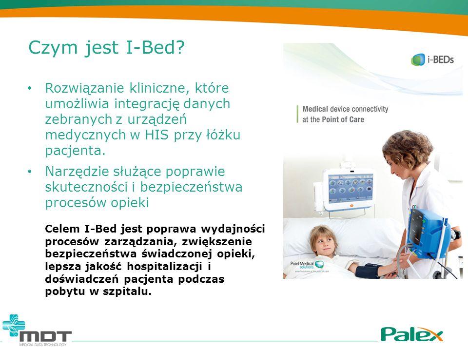 Czym jest I-Bed.