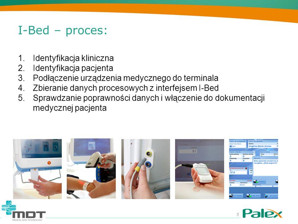 I-Bed – proces: 5 1.Identyfikacja kliniczna 2.Identyfikacja pacjenta 3.Podłączenie urządzenia medycznego do terminala 4.Zbieranie danych procesowych z interfejsem I-Bed 5.Sprawdzanie poprawności danych i włączenie do dokumentacji medycznej pacjenta