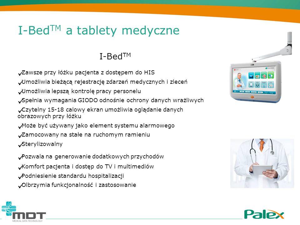 I-Bed TM a tablety medyczne I-Bed TM Zawsze przy łóżku pacjenta z dostępem do HIS Umożliwia bieżącą rejestrację zdarzeń medycznych i zleceń Umożliwia lepszą kontrolę pracy personelu Spełnia wymagania GIODO odnośnie ochrony danych wrażliwych Czytelny 15-18 calowy ekran umożliwia oglądanie danych obrazowych przy łóżku Może być używany jako element systemu alarmowego Zamocowany na stałe na ruchomym ramieniu Sterylizowalny Pozwala na generowanie dodatkowych przychodów Komfort pacjenta i dostęp do TV i multimediów Podniesienie standardu hospitalizacji Olbrzymia funkcjonalność i zastosowanie