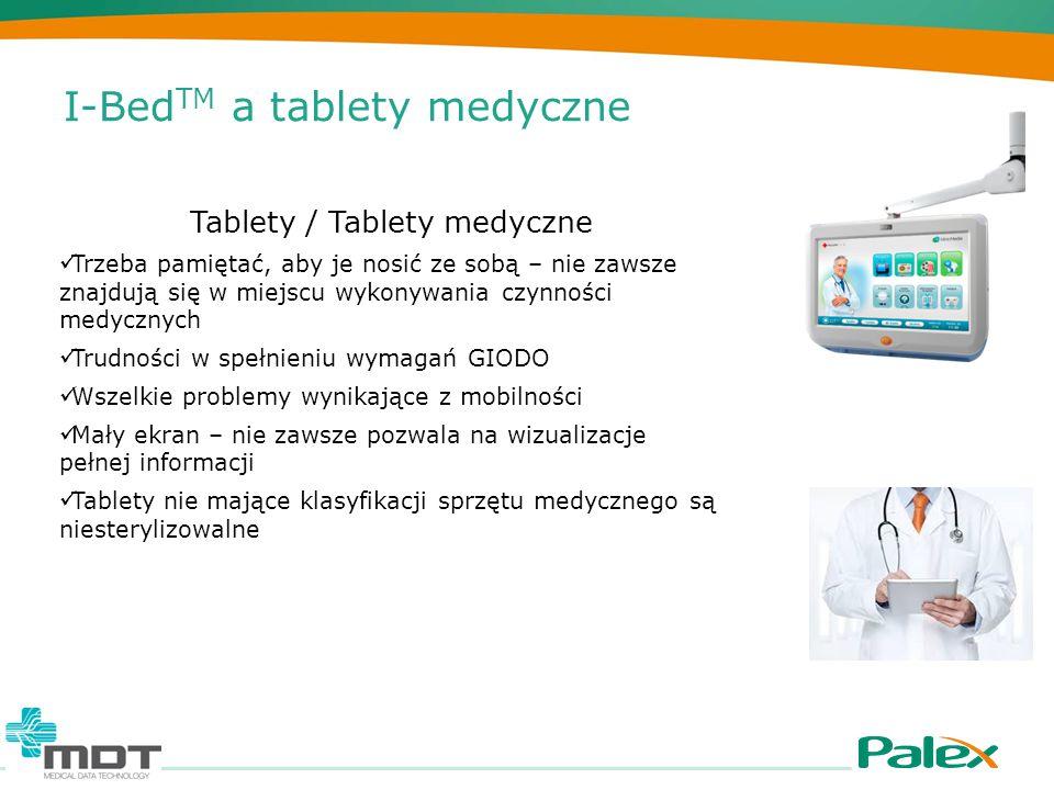 Tablety / Tablety medyczne Trzeba pamiętać, aby je nosić ze sobą – nie zawsze znajdują się w miejscu wykonywania czynności medycznych Trudności w spełnieniu wymagań GIODO Wszelkie problemy wynikające z mobilności Mały ekran – nie zawsze pozwala na wizualizacje pełnej informacji Tablety nie mające klasyfikacji sprzętu medycznego są niesterylizowalne I-Bed TM a tablety medyczne