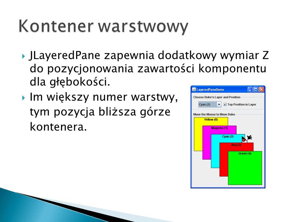  JLayeredPane zapewnia dodatkowy wymiar Z do pozycjonowania zawartości komponentu dla głębokości.