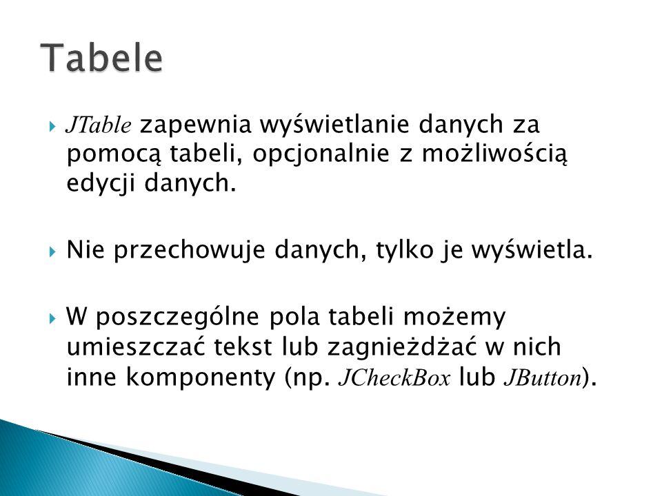  JTable zapewnia wyświetlanie danych za pomocą tabeli, opcjonalnie z możliwością edycji danych.