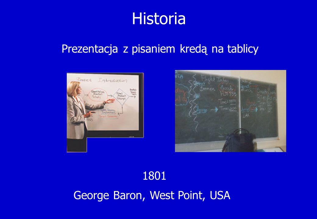 Spakowanie prezentacji