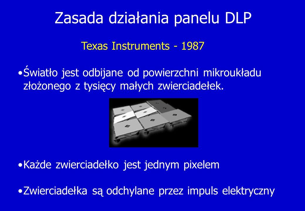 Zasada działania panelu DLP Światło jest odbijane od powierzchni mikroukładu złożonego z tysięcy małych zwierciadełek. Każde zwierciadełko jest jednym