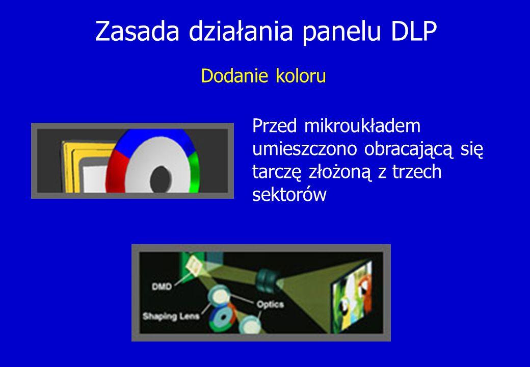 Zasada działania panelu DLP Dodanie koloru Przed mikroukładem umieszczono obracającą się tarczę złożoną z trzech sektorów