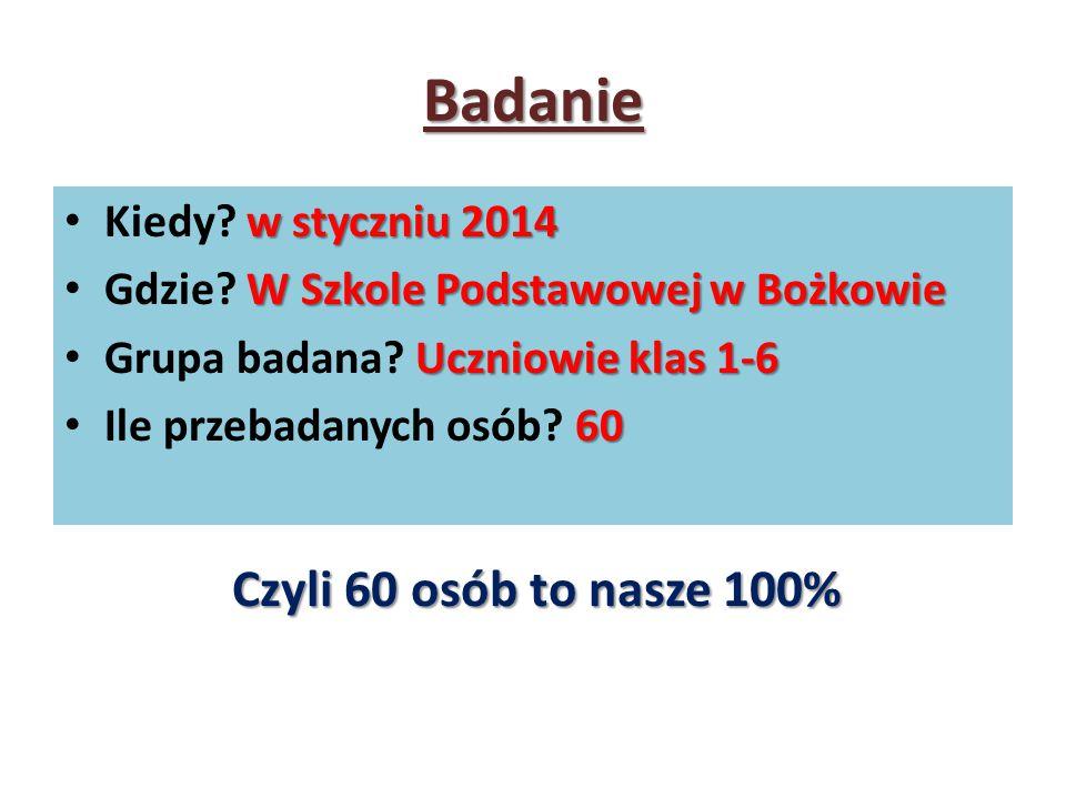 Badanie w styczniu 2014 Kiedy.w styczniu 2014 W Szkole Podstawowej w Bożkowie Gdzie.