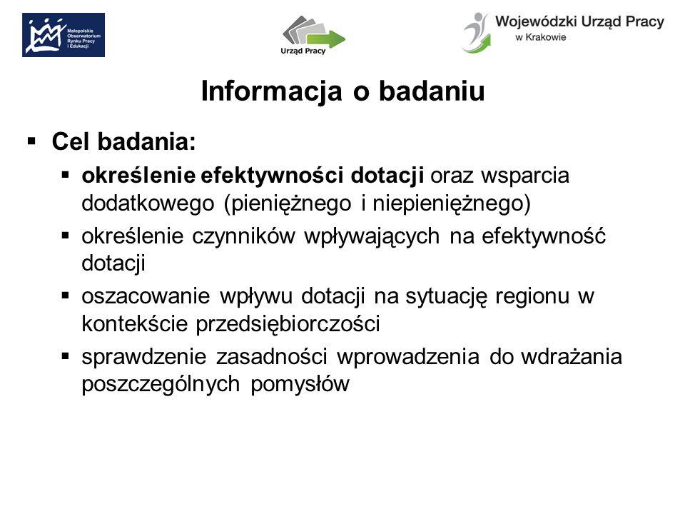 Metodologia  Analiza danych z bazy PEFS + danych Izby Skarbowej w Krakowie  Badanie telefoniczne na próbie dogodnościowej w oparciu o kwoty 2,3 tysiąca wywiadów 11,6 tys.