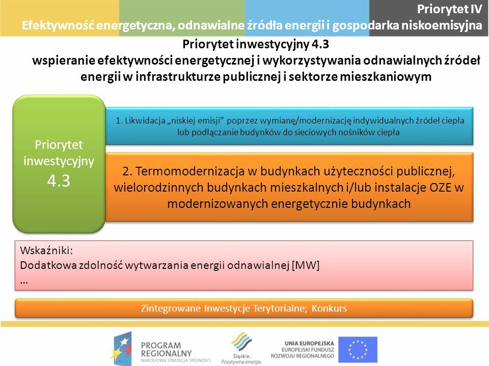 Priorytet inwestycyjny 4.3 wspieranie efektywności energetycznej i wykorzystywania odnawialnych źródeł energii w infrastrukturze publicznej i sektorze