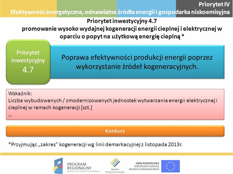 Priorytet inwestycyjny 4.7 promowanie wysoko wydajnej kogeneracji energii cieplnej i elektrycznej w oparciu o popyt na użytkową energię cieplną * Popr