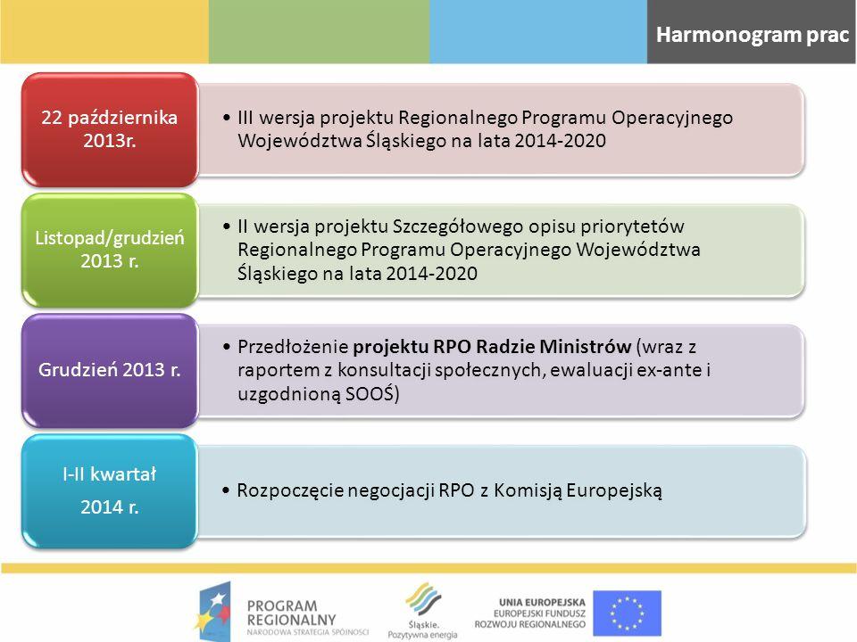 Harmonogram prac III wersja projektu Regionalnego Programu Operacyjnego Województwa Śląskiego na lata 2014-2020 22 października 2013r. II wersja proje