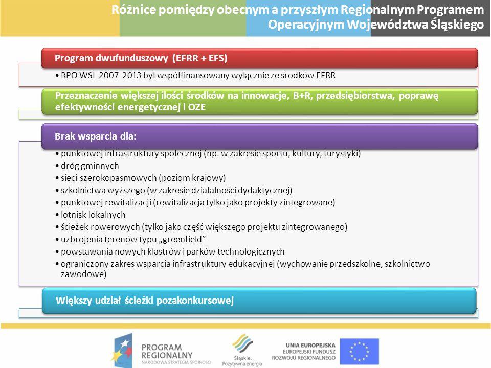 Różnice pomiędzy obecnym a przyszłym Regionalnym Programem Operacyjnym Województwa Śląskiego RPO WSL 2007-2013 był współfinansowany wyłącznie ze środk