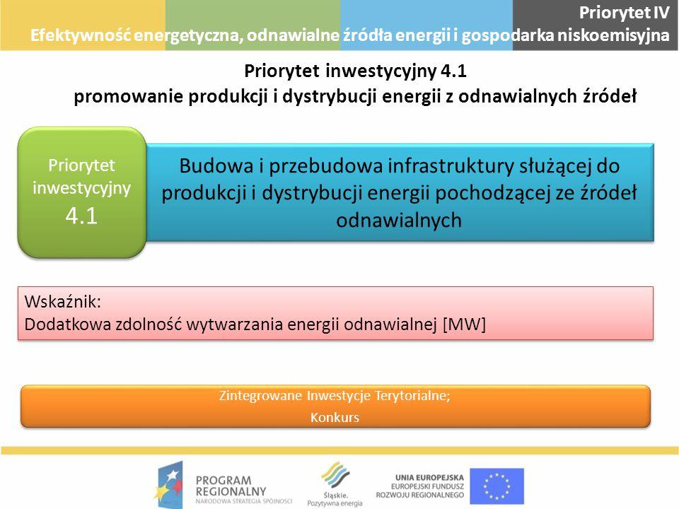 Priorytet inwestycyjny 4.1 promowanie produkcji i dystrybucji energii z odnawialnych źródeł Budowa i przebudowa infrastruktury służącej do produkcji i