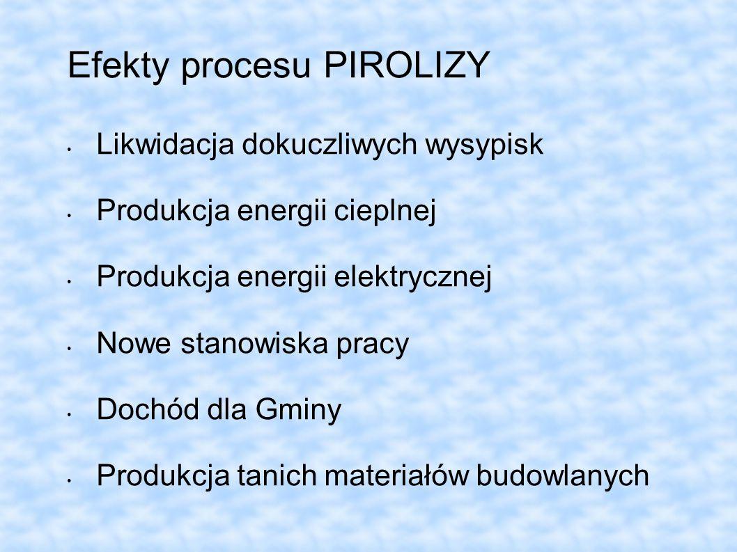 Efekty procesu PIROLIZY Likwidacja dokuczliwych wysypisk Produkcja energii cieplnej Produkcja energii elektrycznej Nowe stanowiska pracy Dochód dla Gm