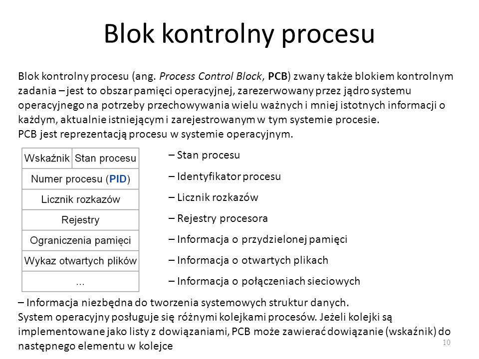 Blok kontrolny procesu 10 Blok kontrolny procesu (ang. Process Control Block, PCB) zwany także blokiem kontrolnym zadania – jest to obszar pamięci ope