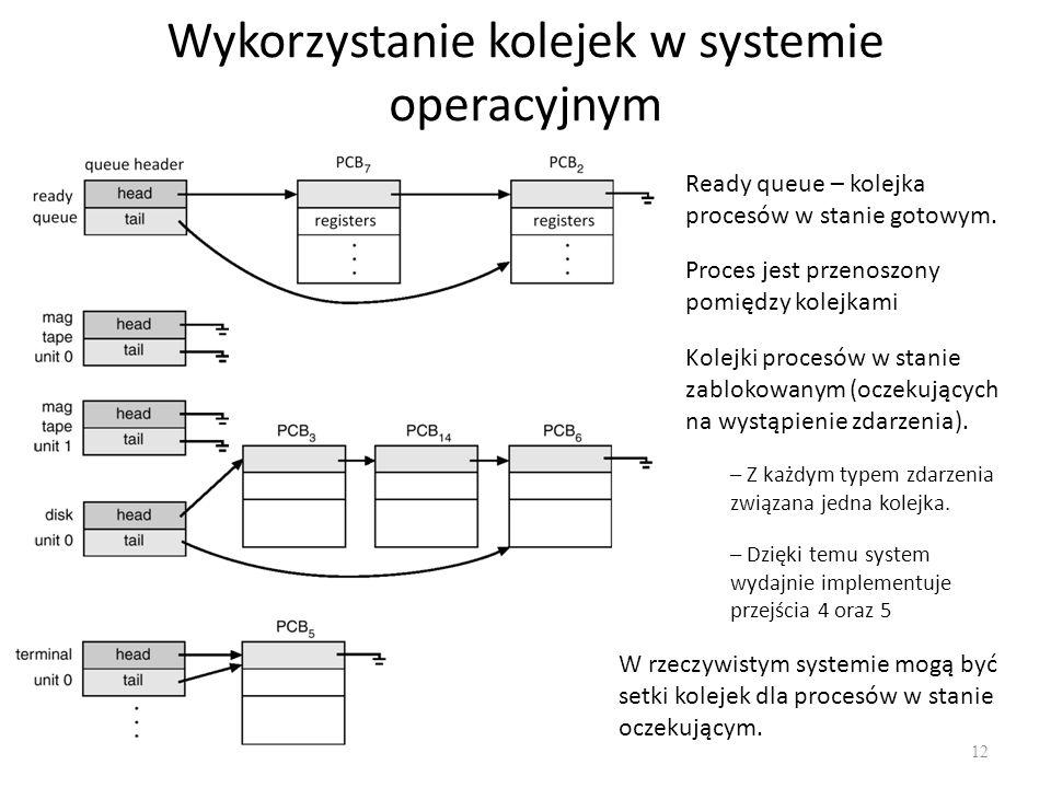 Wykorzystanie kolejek w systemie operacyjnym 12 Ready queue – kolejka procesów w stanie gotowym. Proces jest przenoszony pomiędzy kolejkami Kolejki pr