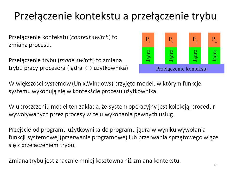 Przełączenie kontekstu a przełączenie trybu 16 Przełączenie kontekstu (context switch) to zmiana procesu. W większości systemów (Unix,Windows) przyjęt