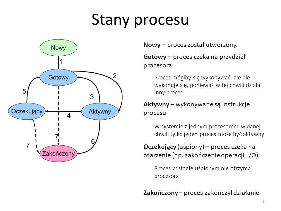 Stany procesu 4 Nowy – proces został utworzony. Gotowy – proces czeka na przydział procesora Proces mógłby się wykonywać, ale nie wykonuje się, poniew