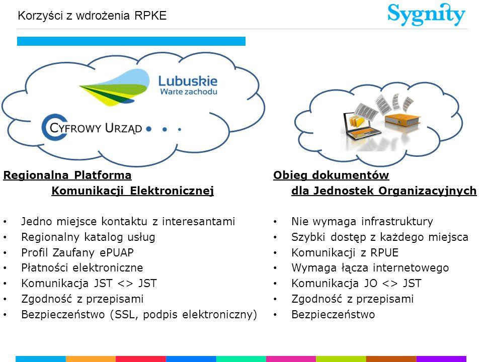 Regionalna Platforma Komunikacji Elektronicznej Jedno miejsce kontaktu z interesantami Regionalny katalog usług Profil Zaufany ePUAP Płatności elektro