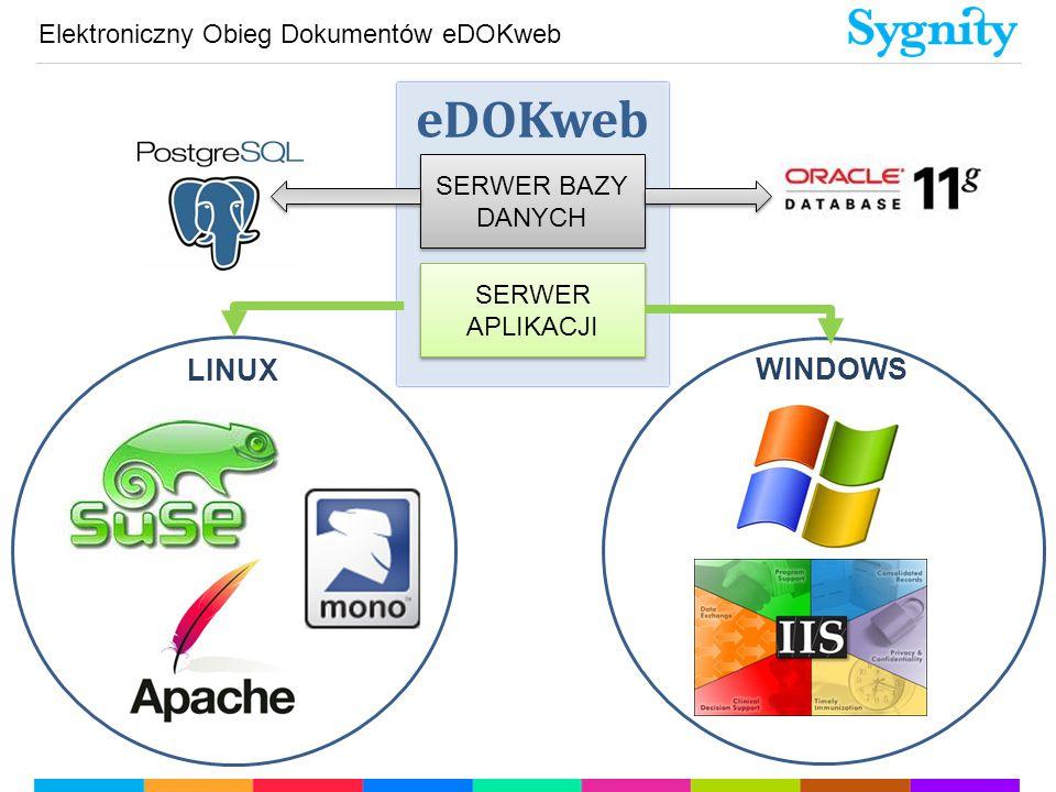 eDOKweb LINUX WINDOWS SERWER BAZY DANYCH SERWER APLIKACJI Elektroniczny Obieg Dokumentów eDOKweb