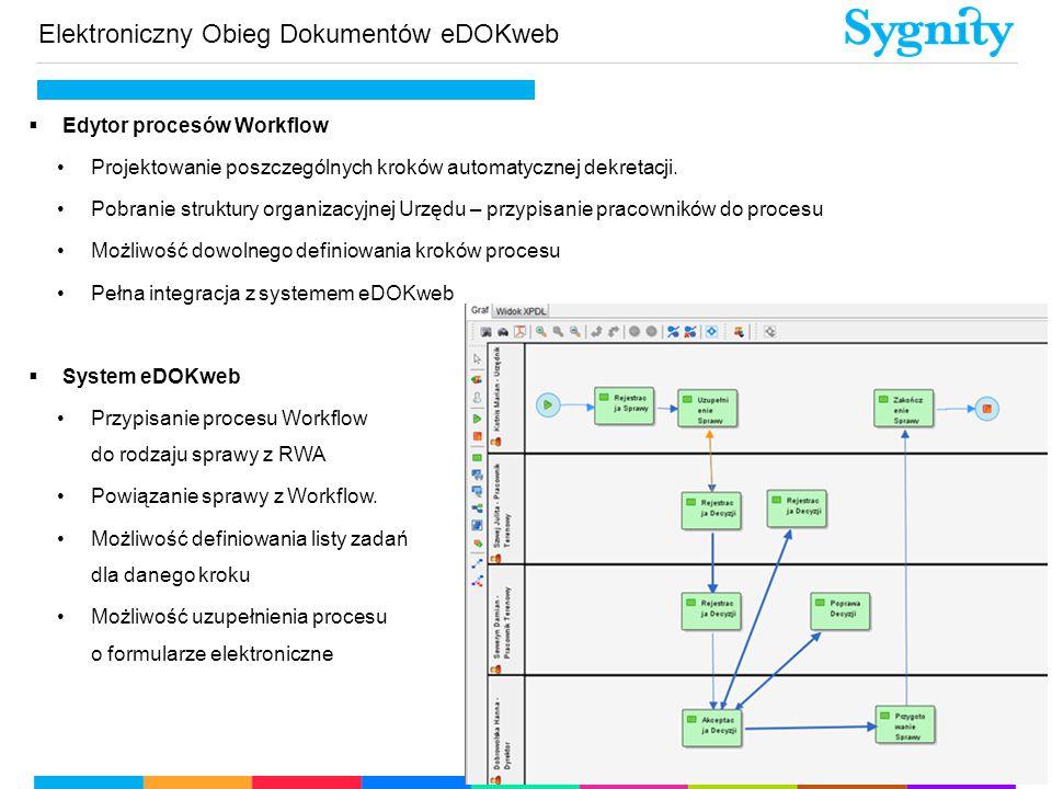  Edytor procesów Workflow Projektowanie poszczególnych kroków automatycznej dekretacji. Pobranie struktury organizacyjnej Urzędu – przypisanie pracow