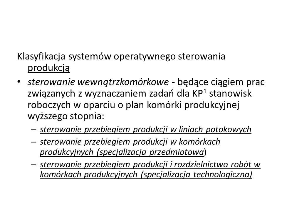 Klasyfikacja systemów operatywnego sterowania produkcją sterowanie wewnątrzkomórkowe - będące ciągiem prac związanych z wyznaczaniem zadań dla KP 1 st
