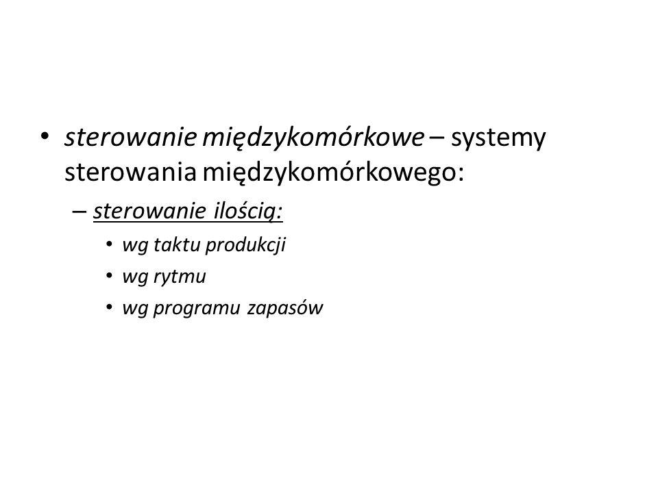 sterowanie międzykomórkowe – systemy sterowania międzykomórkowego: – sterowanie ilością: wg taktu produkcji wg rytmu wg programu zapasów