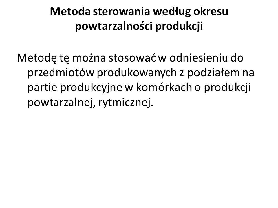 Metoda sterowania według okresu powtarzalności produkcji Metodę tę można stosować w odniesieniu do przedmiotów produkowanych z podziałem na partie pro
