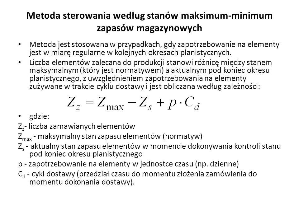 Metoda sterowania według stanów maksimum-minimum zapasów magazynowych Metoda jest stosowana w przypadkach, gdy zapotrzebowanie na elementy jest w miar