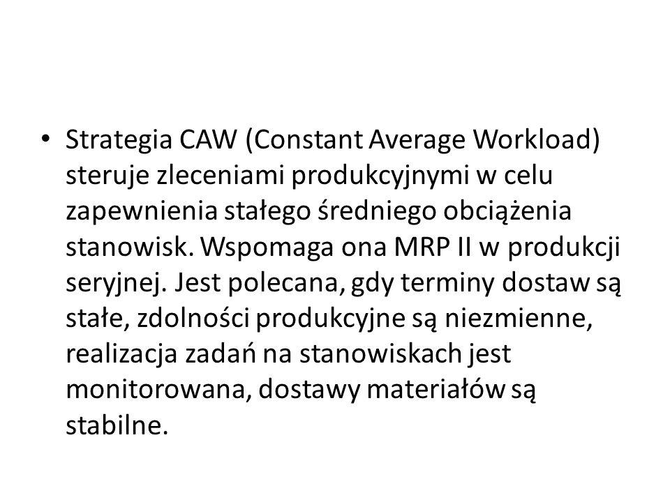 Strategia CAW (Constant Average Workload) steruje zleceniami produkcyjnymi w celu zapewnienia stałego średniego obciążenia stanowisk. Wspomaga ona MRP