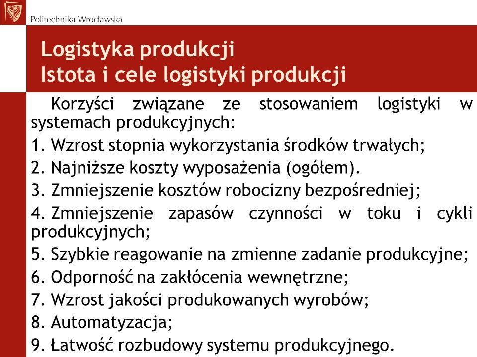 Korzyści związane ze stosowaniem logistyki w systemach produkcyjnych: 1.Wzrost stopnia wykorzystania środków trwałych; 2.Najniższe koszty wyposażenia