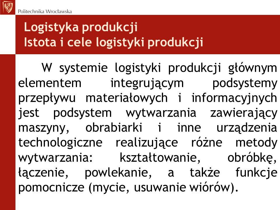 Logistyka produkcji Istota i cele logistyki produkcji W systemie logistyki produkcji głównym elementem integrującym podsystemy przepływu materiałowych