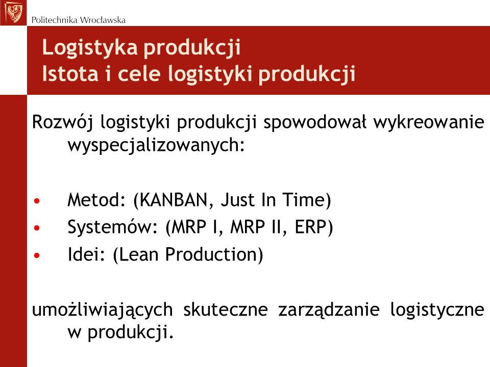 Rozwój logistyki produkcji spowodował wykreowanie wyspecjalizowanych: Metod: (KANBAN, Just In Time) Systemów: (MRP I, MRP II, ERP) Idei: (Lean Product