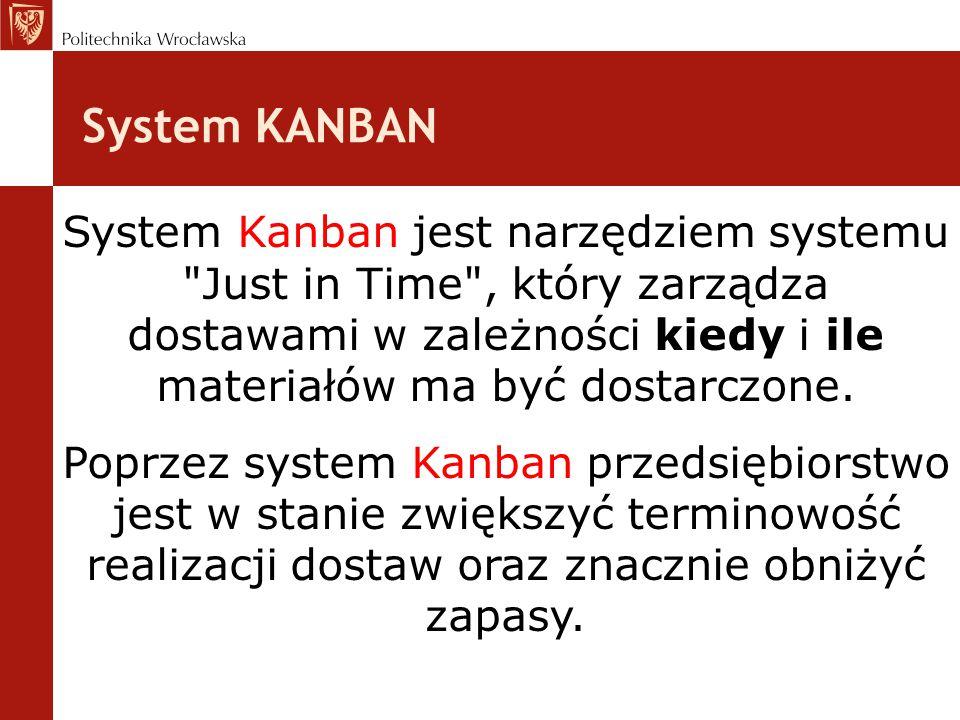 System KANBAN System Kanban jest narzędziem systemu