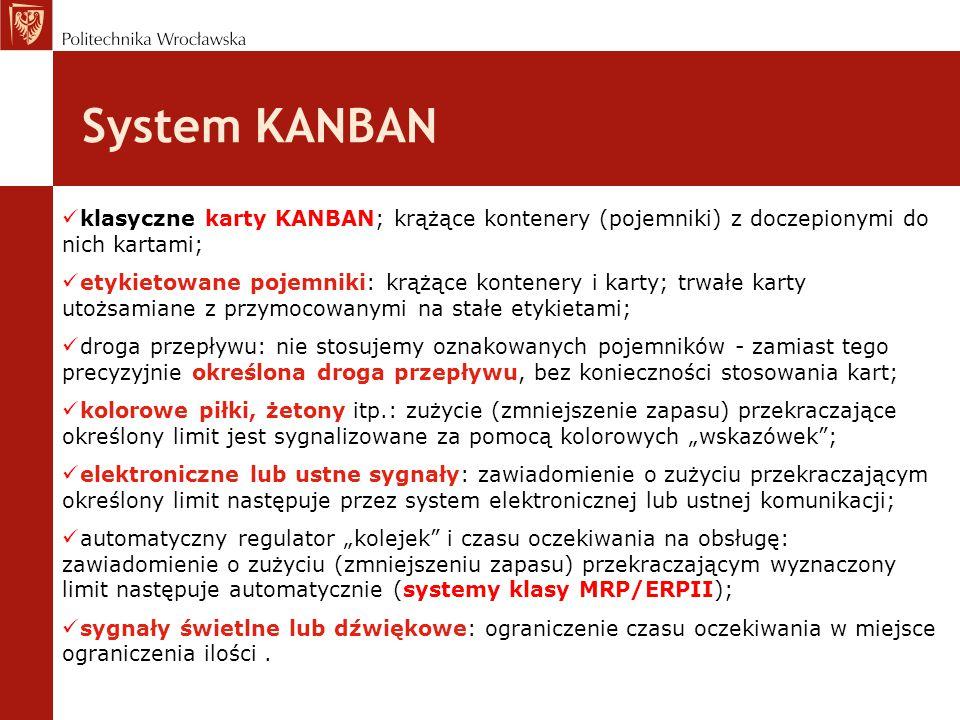 """System KANBAN klasyczne karty KANBAN; krążące kontenery (pojemniki) z doczepionymi do nich kartami; etykietowane pojemniki: krążące kontenery i karty; trwałe karty utożsamiane z przymocowanymi na stałe etykietami; droga przepływu: nie stosujemy oznakowanych pojemników - zamiast tego precyzyjnie określona droga przepływu, bez konieczności stosowania kart; kolorowe piłki, żetony itp.: zużycie (zmniejszenie zapasu) przekraczające określony limit jest sygnalizowane za pomocą kolorowych """"wskazówek ; elektroniczne lub ustne sygnały: zawiadomienie o zużyciu przekraczającym określony limit następuje przez system elektronicznej lub ustnej komunikacji; automatyczny regulator """"kolejek i czasu oczekiwania na obsługę: zawiadomienie o zużyciu (zmniejszeniu zapasu) przekraczającym wyznaczony limit następuje automatycznie (systemy klasy MRP/ERPII); sygnały świetlne lub dźwiękowe: ograniczenie czasu oczekiwania w miejsce ograniczenia ilości."""