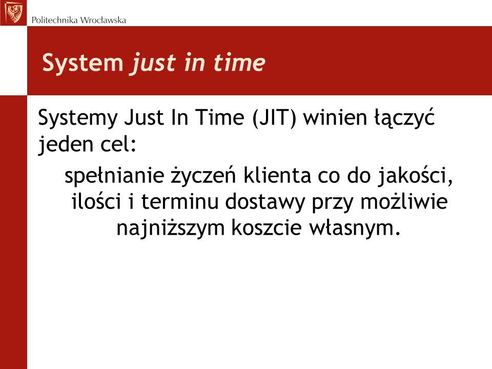 Systemy Just In Time (JIT) winien łączyć jeden cel: spełnianie życzeń klienta co do jakości, ilości i terminu dostawy przy możliwie najniższym koszcie własnym.