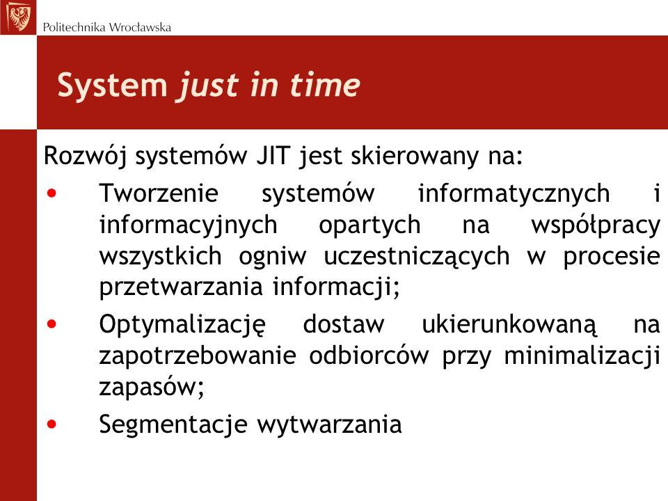 Rozwój systemów JIT jest skierowany na: Tworzenie systemów informatycznych i informacyjnych opartych na współpracy wszystkich ogniw uczestniczących w