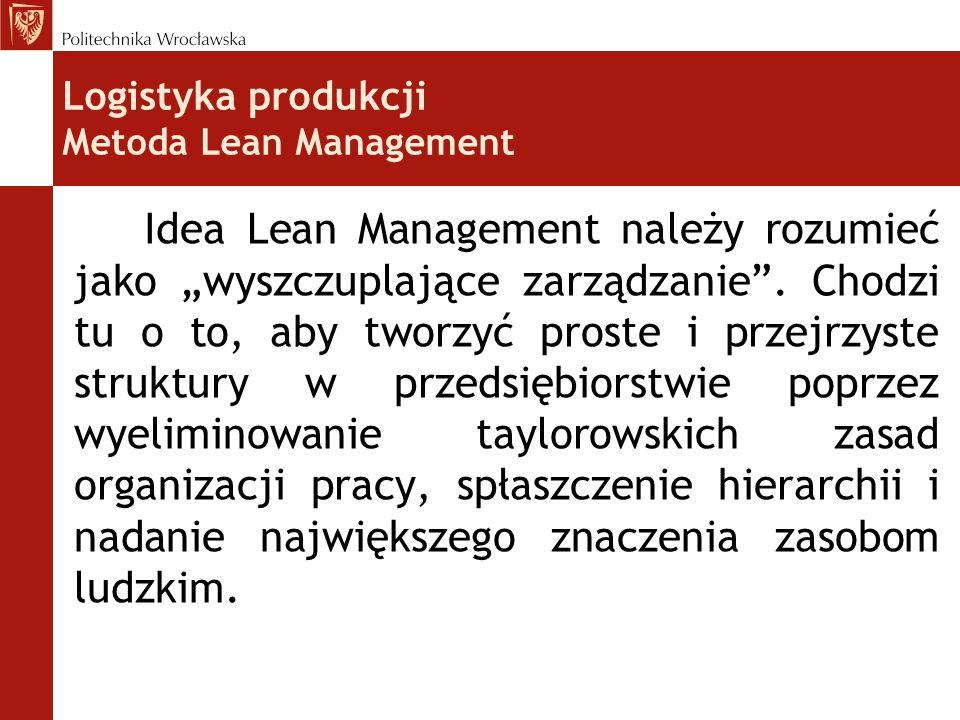 """Logistyka produkcji Metoda Lean Management Idea Lean Management należy rozumieć jako """"wyszczuplające zarządzanie"""". Chodzi tu o to, aby tworzyć proste"""