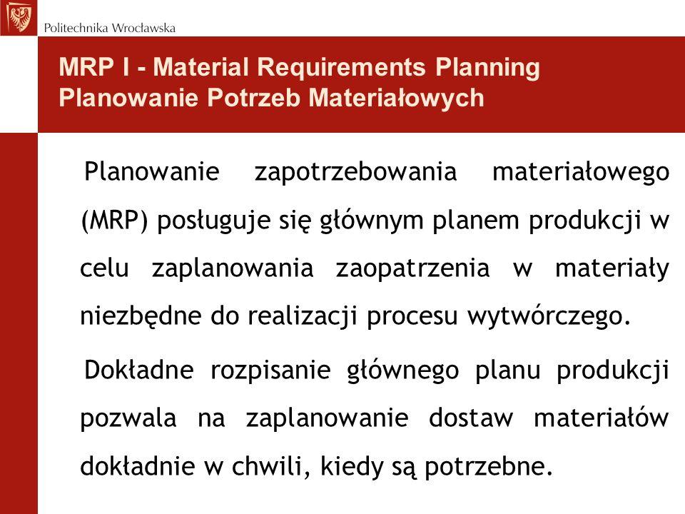 Planowanie zapotrzebowania materiałowego (MRP) posługuje się głównym planem produkcji w celu zaplanowania zaopatrzenia w materiały niezbędne do realizacji procesu wytwórczego.