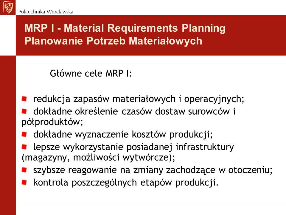Główne cele MRP I: redukcja zapas ó w materiałowych i operacyjnych; dokładne określenie czas ó w dostaw surowc ó w i p ó łprodukt ó w; dokładne wyznaczenie koszt ó w produkcji; lepsze wykorzystanie posiadanej infrastruktury (magazyny, możliwości wytw ó rcze); szybsze reagowanie na zmiany zachodzące w otoczeniu; kontrola poszczeg ó lnych etap ó w produkcji.