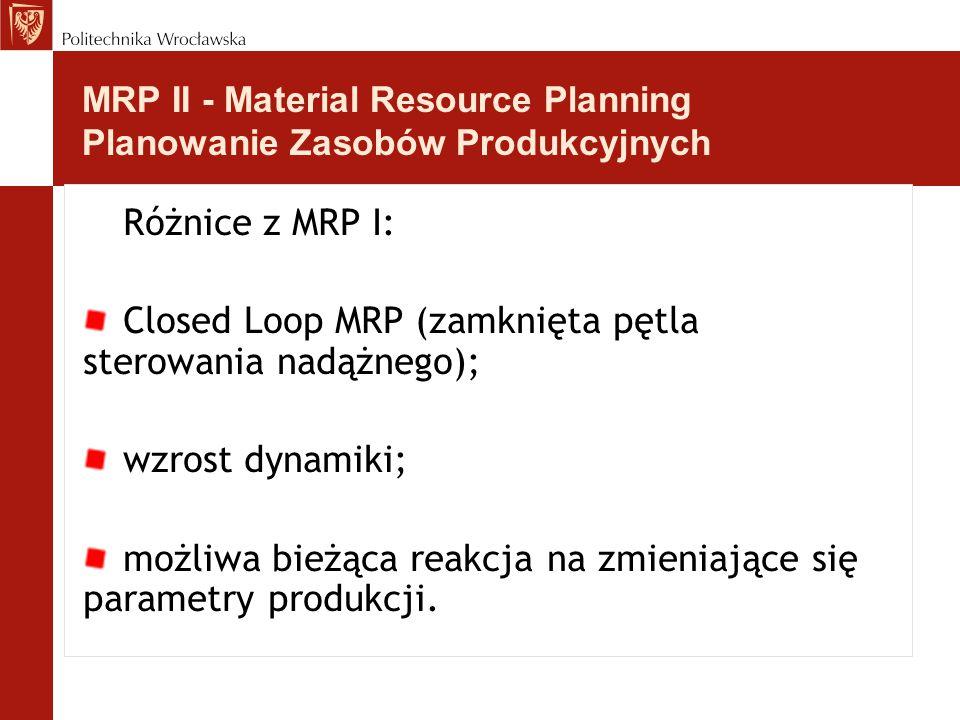 MRP II - Material Resource Planning Planowanie Zasobów Produkcyjnych Różnice z MRP I: Closed Loop MRP (zamknięta pętla sterowania nadążnego); wzrost d