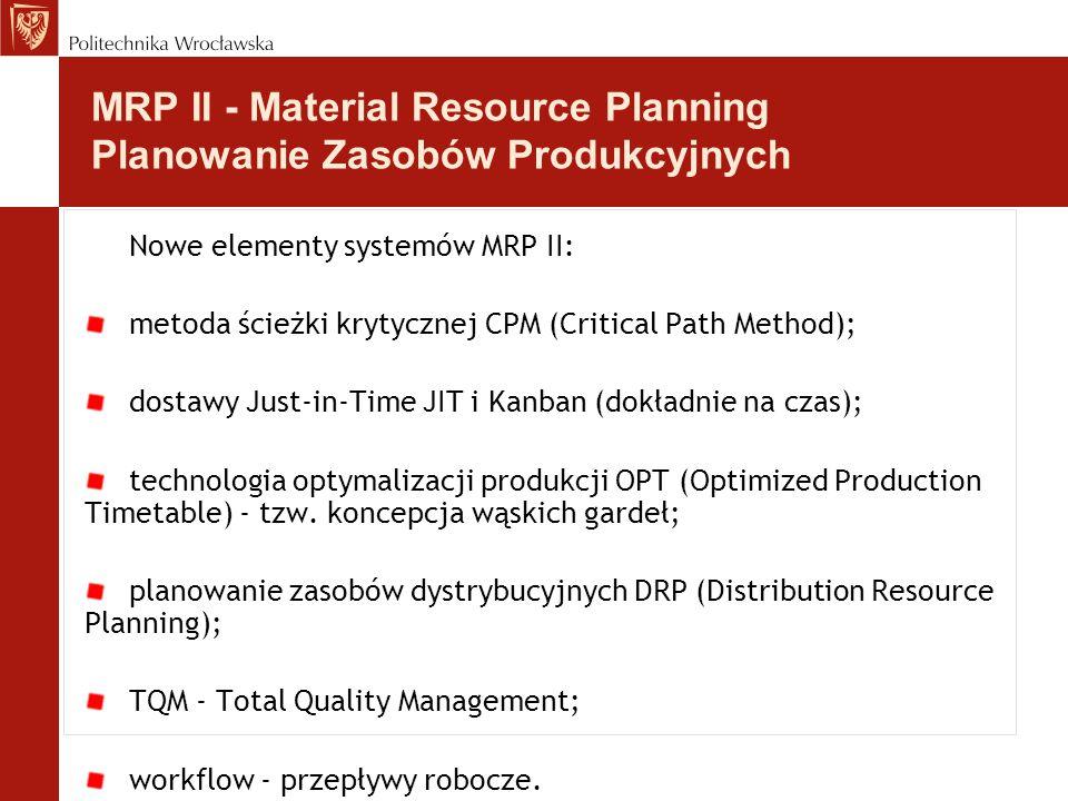 MRP II - Material Resource Planning Planowanie Zasobów Produkcyjnych Nowe elementy systemów MRP II: metoda ścieżki krytycznej CPM (Critical Path Method); dostawy Just-in-Time JIT i Kanban (dokładnie na czas); technologia optymalizacji produkcji OPT (Optimized Production Timetable) - tzw.
