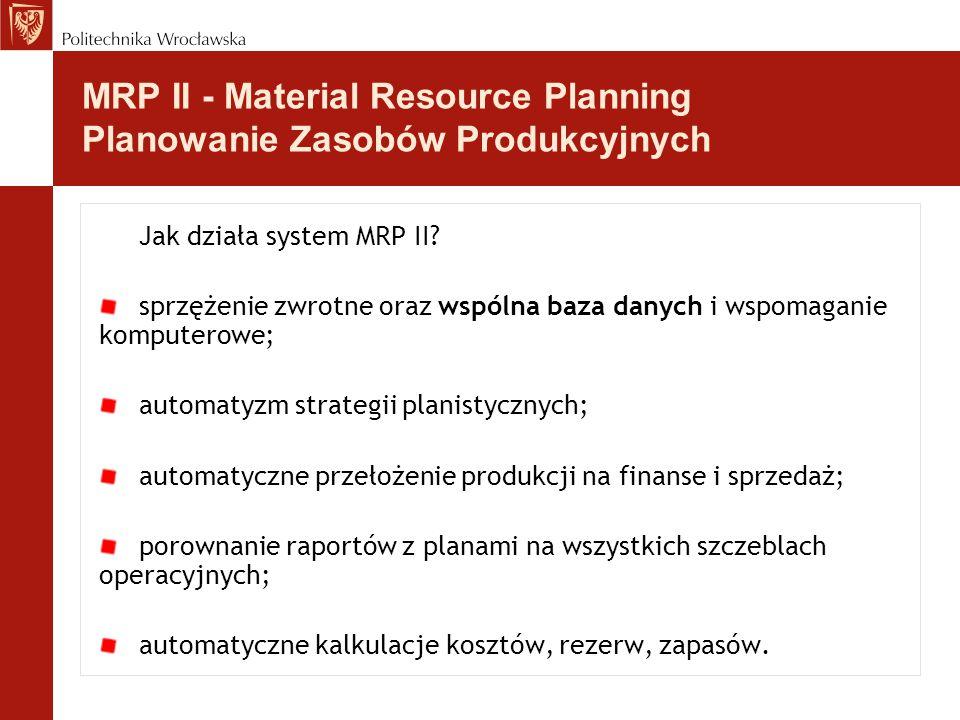 MRP II - Material Resource Planning Planowanie Zasobów Produkcyjnych Jak działa system MRP II? sprzężenie zwrotne oraz wspólna baza danych i wspomagan