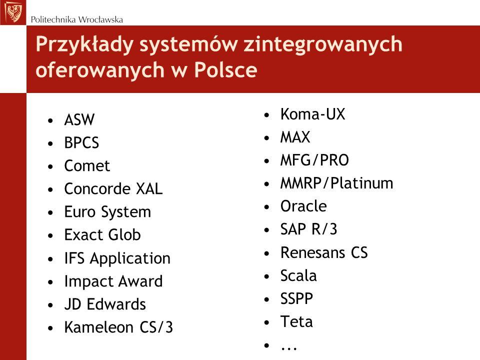 Przykłady systemów zintegrowanych oferowanych w Polsce ASW BPCS Comet Concorde XAL Euro System Exact Glob IFS Application Impact Award JD Edwards Kame
