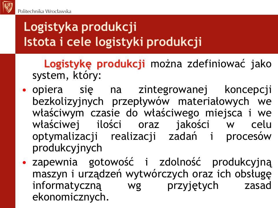 Logistyka produkcji Istota i cele logistyki produkcji Logistykę produkcji Logistykę produkcji można zdefiniować jako system, który: opiera się na zint
