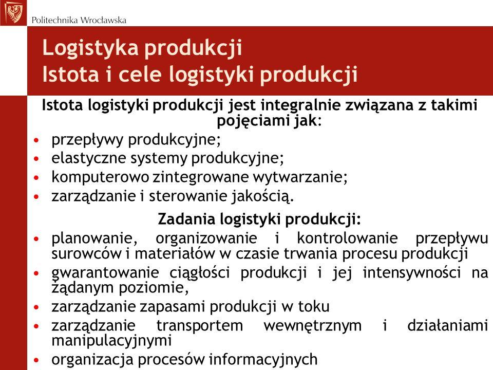 Logistyka produkcji Istota i cele logistyki produkcji Istota logistyki produkcji jest integralnie związana z takimi pojęciami jak: przepływy produkcyjne; elastyczne systemy produkcyjne; komputerowo zintegrowane wytwarzanie; zarządzanie i sterowanie jakością.