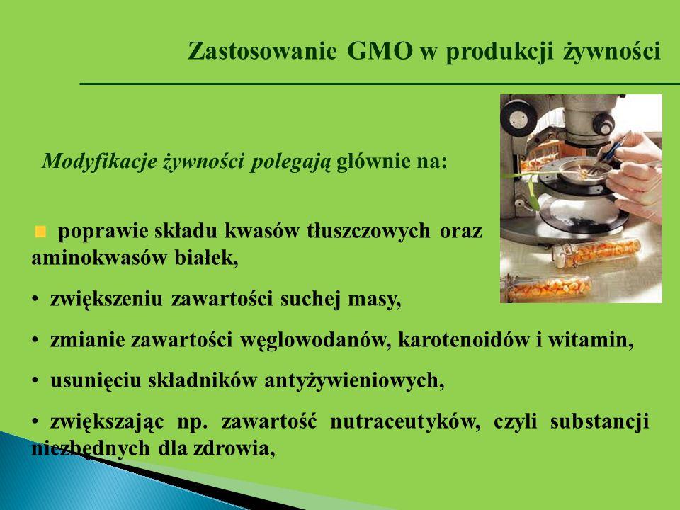 Modyfikacje żywności polegają głównie na: poprawie składu kwasów tłuszczowych oraz aminokwasów białek, zwiększeniu zawartości suchej masy, zmianie zaw